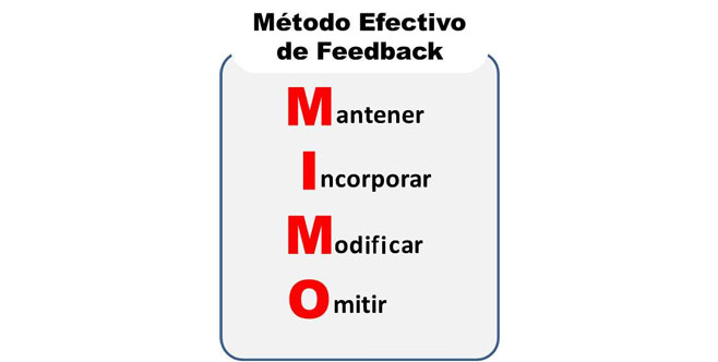 Feedback con MIMO