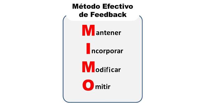 Feedback Efectivo-Modelo MIMO